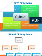 Ramas de La Quimica 150408235935 Conversion Gate01