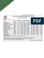 Bitumen Price List w.e.f 16 07 2010