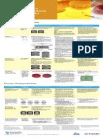GRT_Deteccion_Mecanismos_Resistencia_Antimicrobianos_Laboratorio.pdf