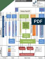 Framework Para Gerenciamento de Projetos Baseado No PRINCE21
