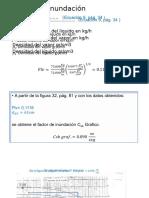 Método de Inundación.pptx