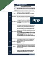 F1. Información Inicial Proyecto (1)
