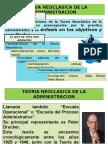 EXPOSICION 6.TEORIA NEOCLASICA.ppt