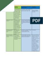 GarciaPlascencia BrendaYudith M4S3 Analisistextoliterario
