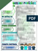 12683_mixed_futuretenses_revision.doc