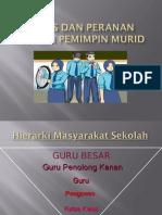 Ceramah Kepimpinan-Tugas dan Peranan sebagai pemimpin sekolah.ppt