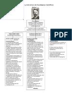 Formación y Estructura de Paradigmas Científicos.docx