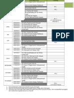 jadual guru bertugas general inspection.docx