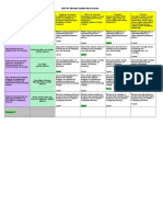 portfolio self-assessment rubric matrix-1
