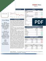 Market Diary 8th May 2017
