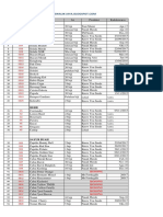kode benih.pdf