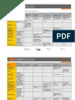 study_english_s3_map.pdf