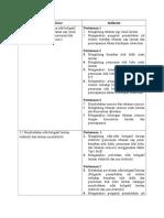 Indikator KD 3.1 Dan 3.2 Sifat Koligatif Larutan