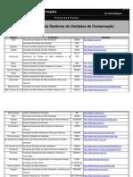 Órgãos Estaduais Gestores de Unidades de Conservação no Brasil / State Protected Areas Agency in Brazil