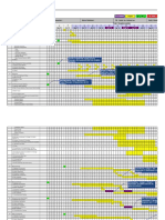PKS5_Project Gantt Chart