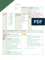 lesson plan art final assessment kg   1   3
