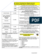 graduationrequirements
