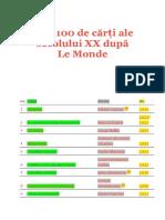 Cele 100 de Cărți Ale Secolului XX După Le Monde