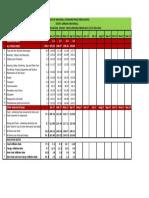 CPI Summary Referenced