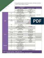 UPCP Timeline