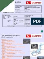 1.Outline of Daihatsu