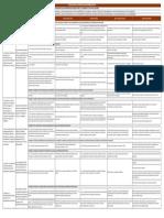 Plan de simplificación administrativa.pdf