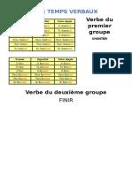 Cf - Les Temps Verbaux