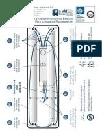Instalación Precauciones (Grafico)