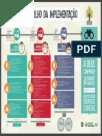 Trilho da Implementação (1).pdf