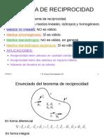 Teorema de Reciprocidad