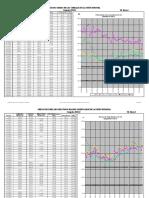 Precios Cereales UE 2011-12 Tcm7-217299
