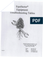 Equipments Troubleshooting Tables