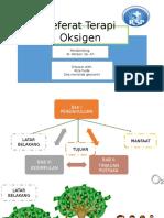 Referat Terapi Oksigen