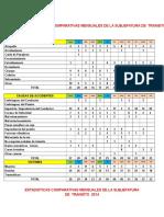 Estadisticas Anuales 2013 y 2014