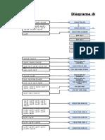 Diagrama de Flujo - ZCL GAS May-2016