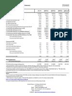 Debt Summary