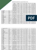 STATELE SI TERITORIILE DEPENDENTE DE PE GLOB 2013 b.pdf