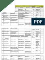 Formato Desglose Estructurado de Trabajo con Matriz de riesgos El Cielo(Para comparación).xlsx