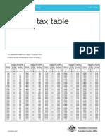 Weekly Tax Table 2016 17