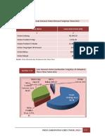 Profil Daerah Kab Flotim 2013 Part4