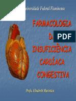Farmacologia Icc