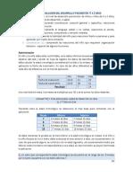 Anexo 16.- Escala Evaluacion Desarrollo Psicomotor
