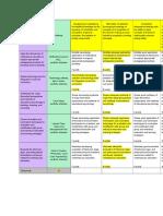 portfolio self assessment