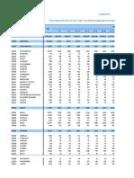 fore-mercado2.2 datos inei apeim 2005-2015- joel.xls