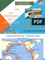 Unidad i Teoria de Desastres 1