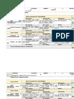 Rubrica Analítica de Evaluación 2106 IIvf