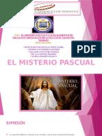 El Misterio Pascual y Los Sacramentos de Iniciacion Cristiana en Relación Con El Valor Del Trabajo