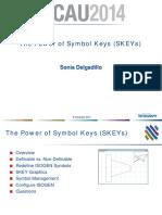 Power of Symbol Keys