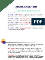 4- Statistik Deskriptif