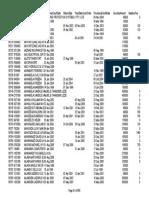Data Vendor 091